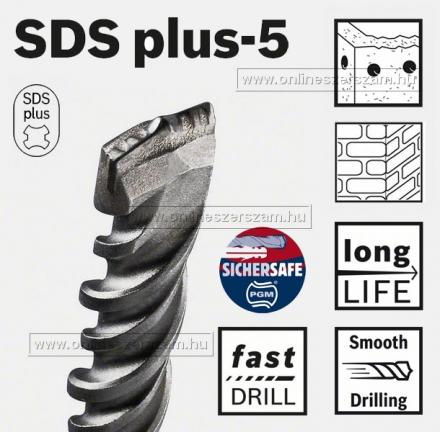 Nem ismer lehetetlent az SDS fúrószár